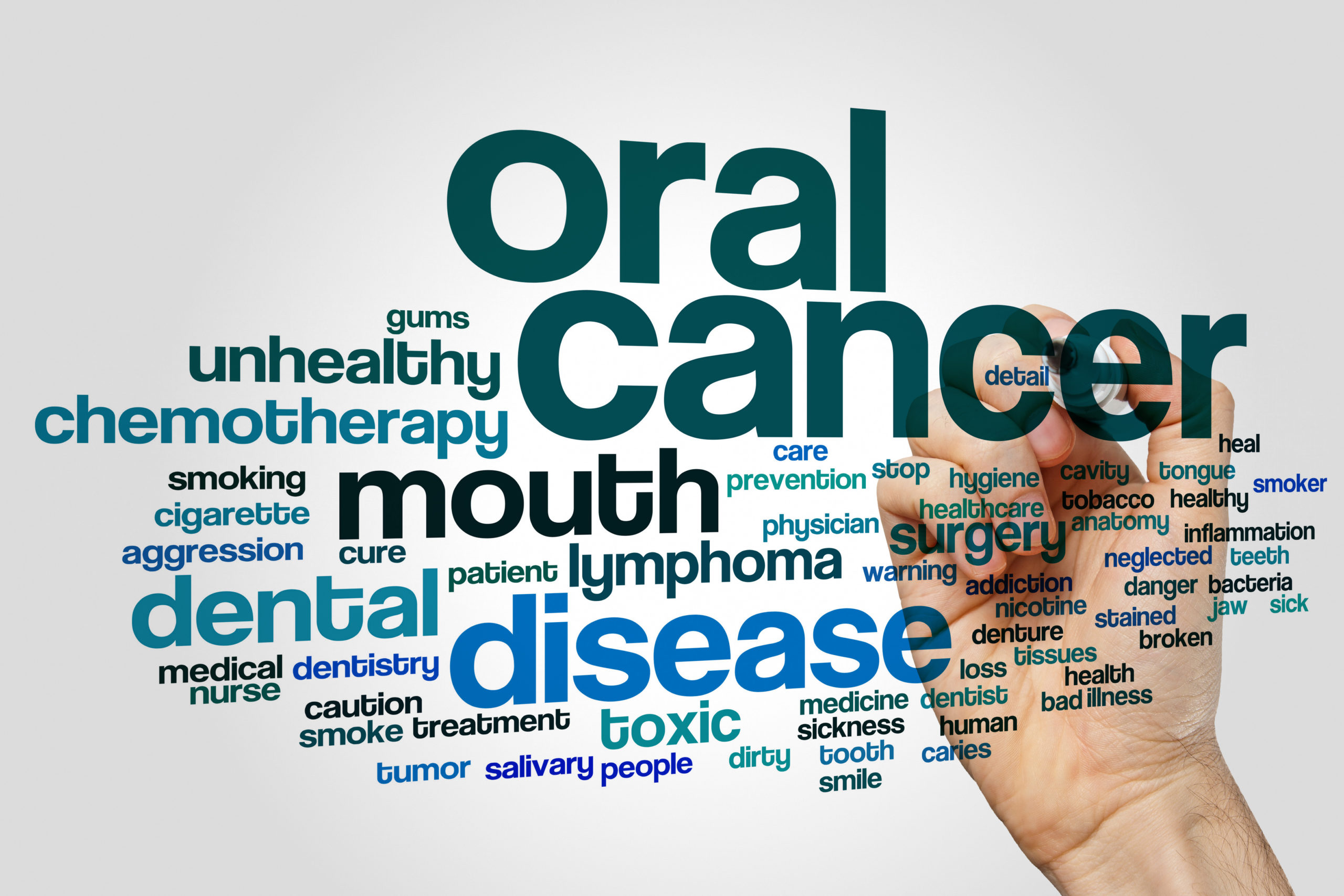 What Are The Risk Factors That Can Lead To Oral Cancer? kensington court clinic